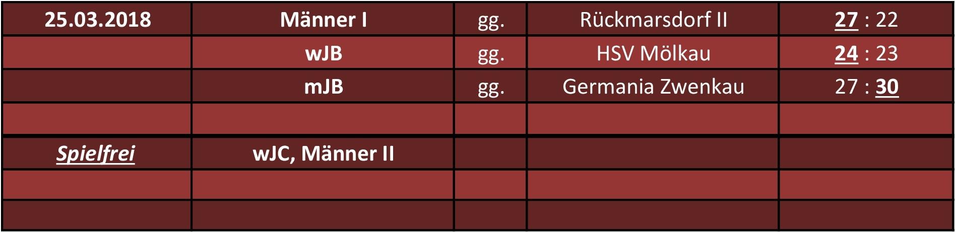 HP_Tabelle_Spiele_1_1